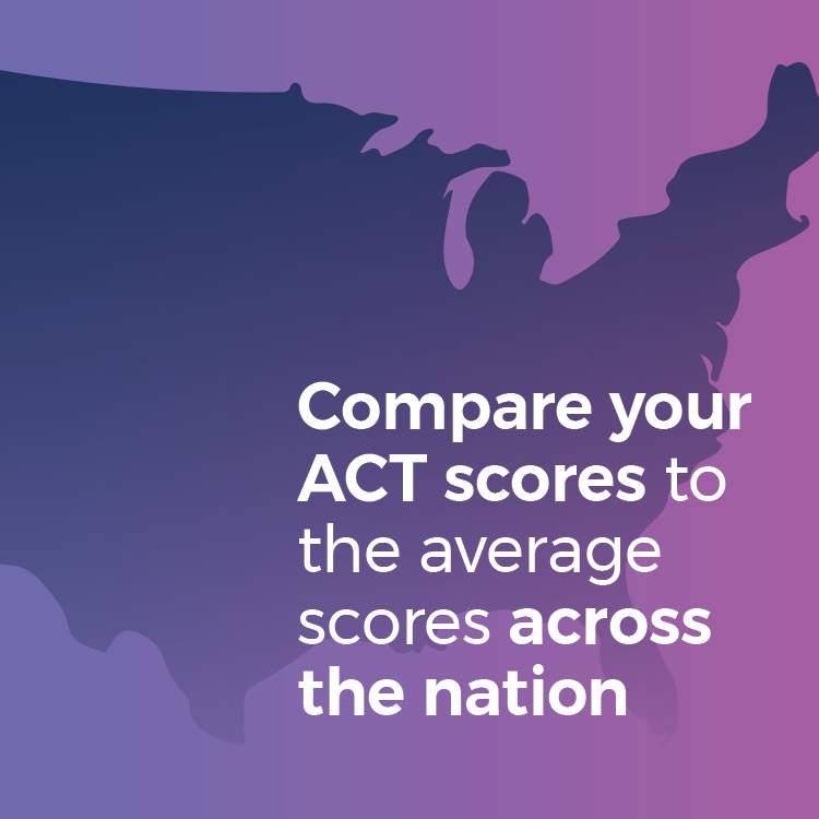 Compare your ACT scores to the average scores across the nation