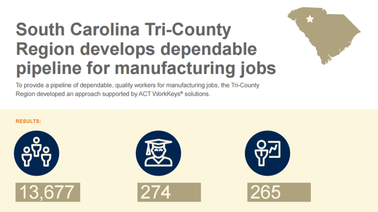 Workforce toolkit act sc tri county pdf fandeluxe Gallery